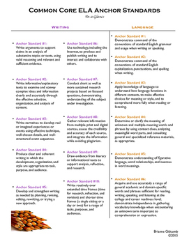 Common Core ELA Standards At-a-Glance
