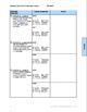 ELA Standards Checklists Bundle Grades 6, 7, 8