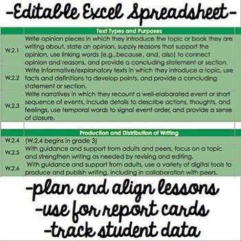 Common Core Checklist - Second Grade ELA