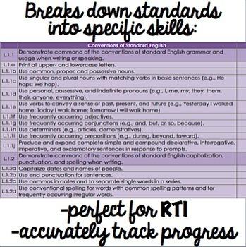 Common Core Checklist - First Grade ELA