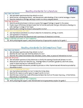 Common Core ELA Standards - Grade 1