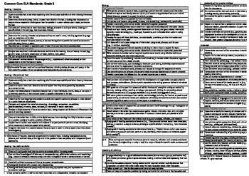 Common Core ELA Standards Grade 5