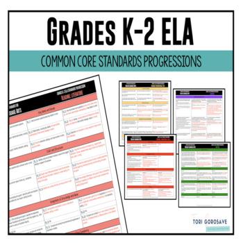 Common Core ELA Standards Progression Grades K-2