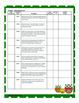 Owl Theme - Common Core ELA Standards and RTI Checklist Fifth Grade
