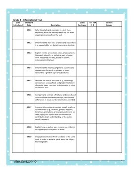 Common Core ELA Standards and RTI Checklist Fourth Grade