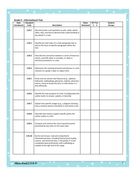 Common Core ELA Standards and RTI Checklist Second Grade