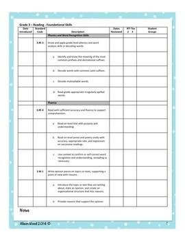 Common Core ELA Standards and RTI Checklist Third Grade