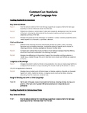 Common Core ELA Standards for 8th grade