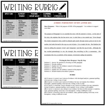 Common Core ELA Test Prep Author's Purpose Lesson: Roller Skating (Narrative)