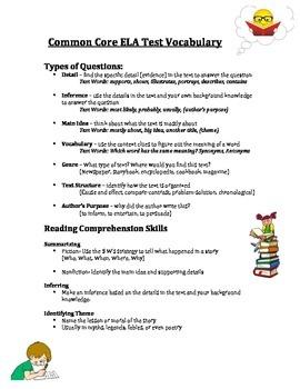 Common Core ELA Test Vocabulary