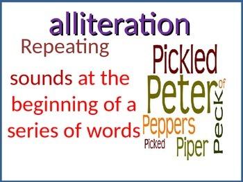 Common Core ELA Vocabulary Words Library