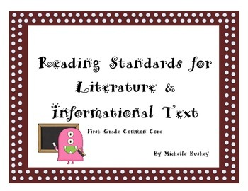 Common Core ELA Writing Pages