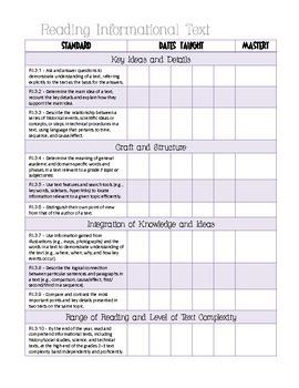 Common Core ELA and MATH Galore 3rd Grade Checklist