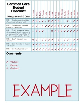 Common Core ELA and Math Data Checklist {Kindergarten}
