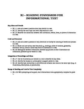 Common Core - ELA cheat sheet