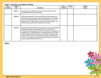 Common Core ELA/Math Standards and RTI Checklist Fifth Grade