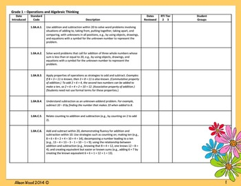 Common Core ELA/Math Standards and RTI Checklist First Grade