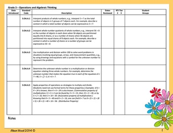 Common Core ELA/Math Standards and RTI Checklist Third Grade