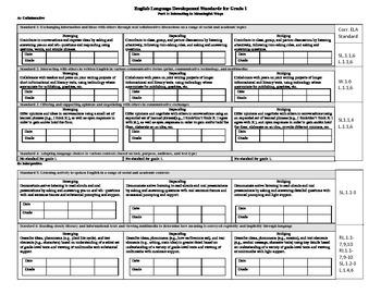 2nd Grade Common Core ELD Monitoring Portfolio/Folder Template