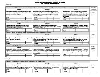 Common Core ELD Monitoring Portfolio/Folder Template