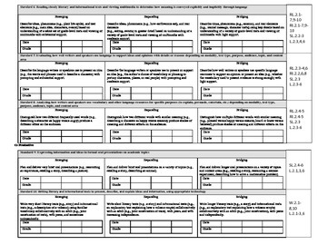 Kinder Common Core ELD Monitoring Portfolio/Folder Template