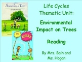 Common Core ENVIRONMENT Thematic Unit for Reader's Workshop