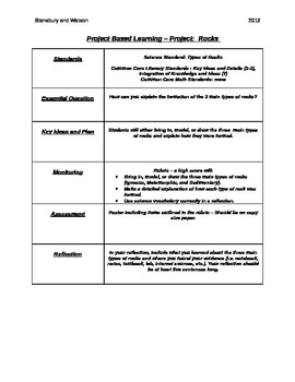 Common Core Earth Science Projects