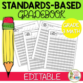 Editable Standards Based Gradebook MATH ONLY - Grade 3