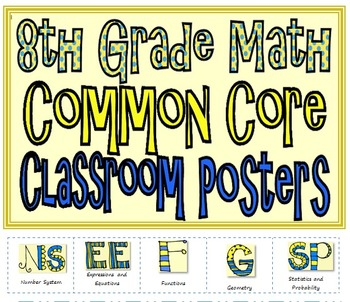Common Core Eighth Grade Math Posters (I can . . . ) Modern font