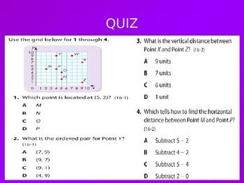 2012 Cm Core EnVision Math 5th Topics 1-16 Unit Plans & Review PowerPoint Bundle