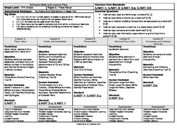 2012 Common Core EnVision Math Fifth Grade Topic 1 Unit Pl