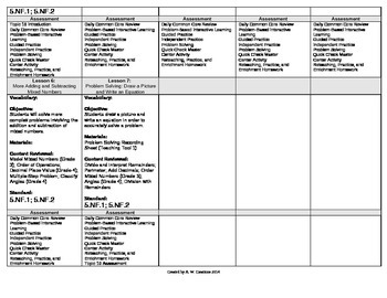 2012 Common Core EnVision Math Fifth Grade Topic 10 Unit Plan- + and - Mixed #'s