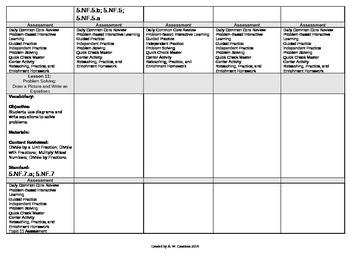 2012 Cm Core EnVision Math Fifth Grade Topic 11 Unit Plan - x & Div Frc & Mix #