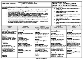 2012 Common Core EnVision Math Fifth Grade Topic 12 Unit Plan -Volume of Solids