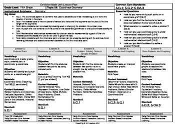 2012 Cm Core EnVision Math Fifth Grade Topic 16 Unit Plan - Coordinate Geometry