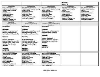 2012 Common Core EnVision Math Fifth Grade Topic 2 Unit Plan -Add & Sub Decimals