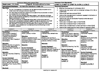 2012 Common Core EnVision Math Fifth Grade Topic 3 Unit Plan- Multiply Whole #'s