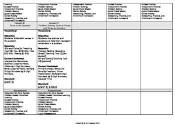 2012 Common Core EnVision Math Fifth Grade Topic 4 Unit Plan- Div by 1-Digit Div