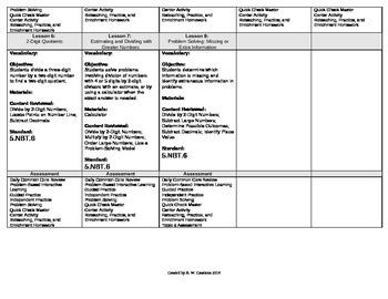 2012 Common Core EnVision Math Fifth Grade Topic 5 Unit Plan- Div by 2-Digit Div