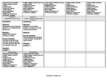 2012 Cm Core EnVision Math Fifth Grade Topic 6 Unit Plan - Multiplying Decimals