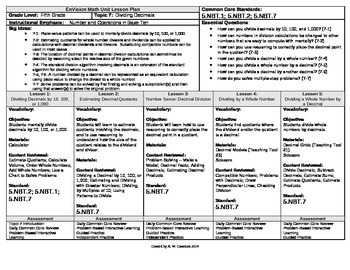 2012 Common Core EnVision Math Fifth Grade Topic 7 Unit Plan - Dividing Decimals