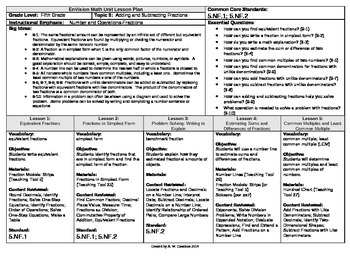 2012 Common Core EnVision Math Fifth Grade Topic 9 Unit Plan - + and - Fractions