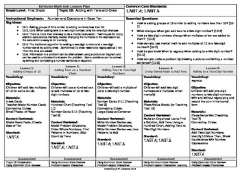 2012 Cm Core EnVision Math First Grade Topic 10 Unit Plan - Add with 10's & 1's
