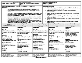 2012 Cm Core EnVision Math First Grade Topic 11 Unit Plan - Sub with 10's & 1's