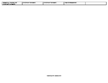 2012 Common Core EnVision Math First Grade Topic 13 Unit Plan -Time