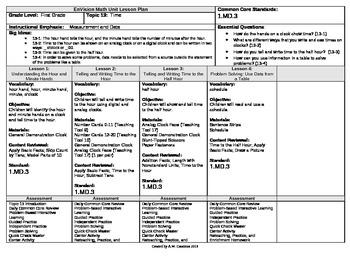 2012 Common Core EnVision Math First Grade Topic 13 Unit P