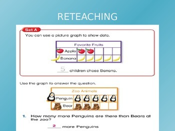 2012 Common Core EnVision Math First Grade Topic 14 Review PowerPoint