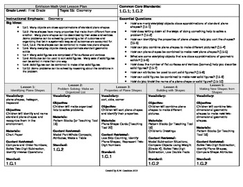 2012 Common Core EnVision Math First Grade Topic 15 Unit Plan - Geometry