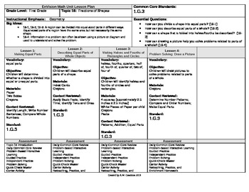 2012 Cm Core EnVision Math First Grade Topic 16 Unit Plan - Fractions of Shapes