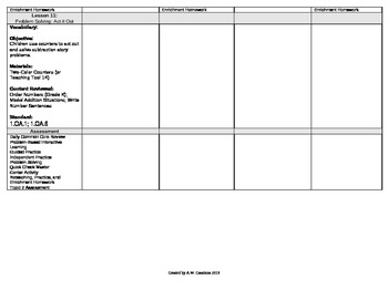 2012 Cm Core EnVision Math First Grade Topic 2 Unit Plan- Understanding Subtract